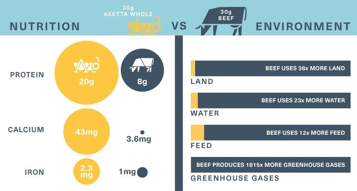 aketta_infographic_01-1