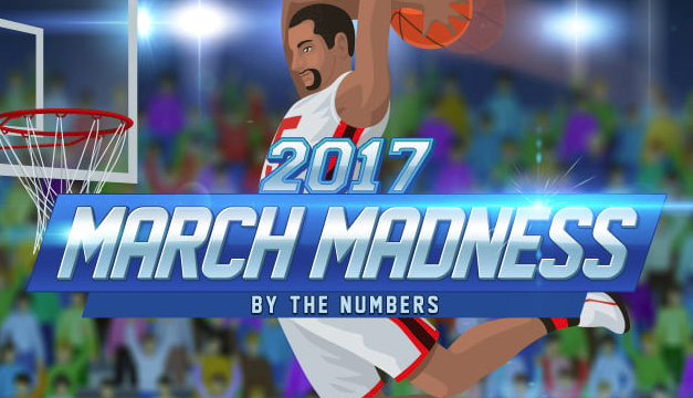 March Madness by the Numbers